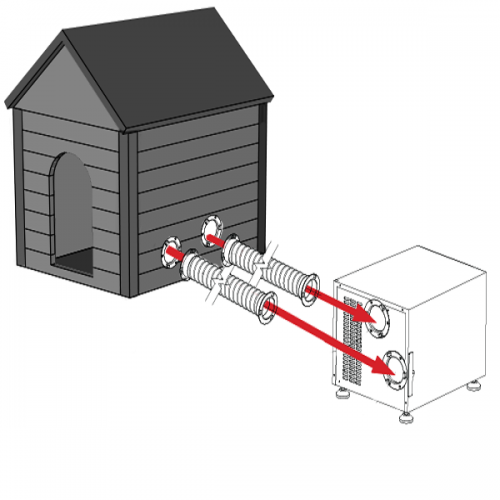 ClimateRight easy to install in Kennel Gear